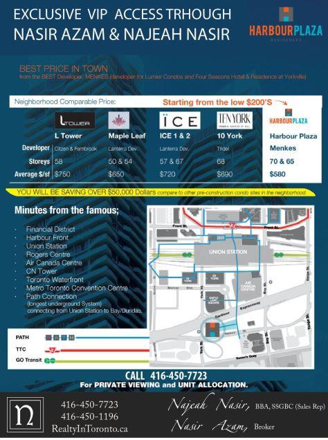 Harbour plaza price